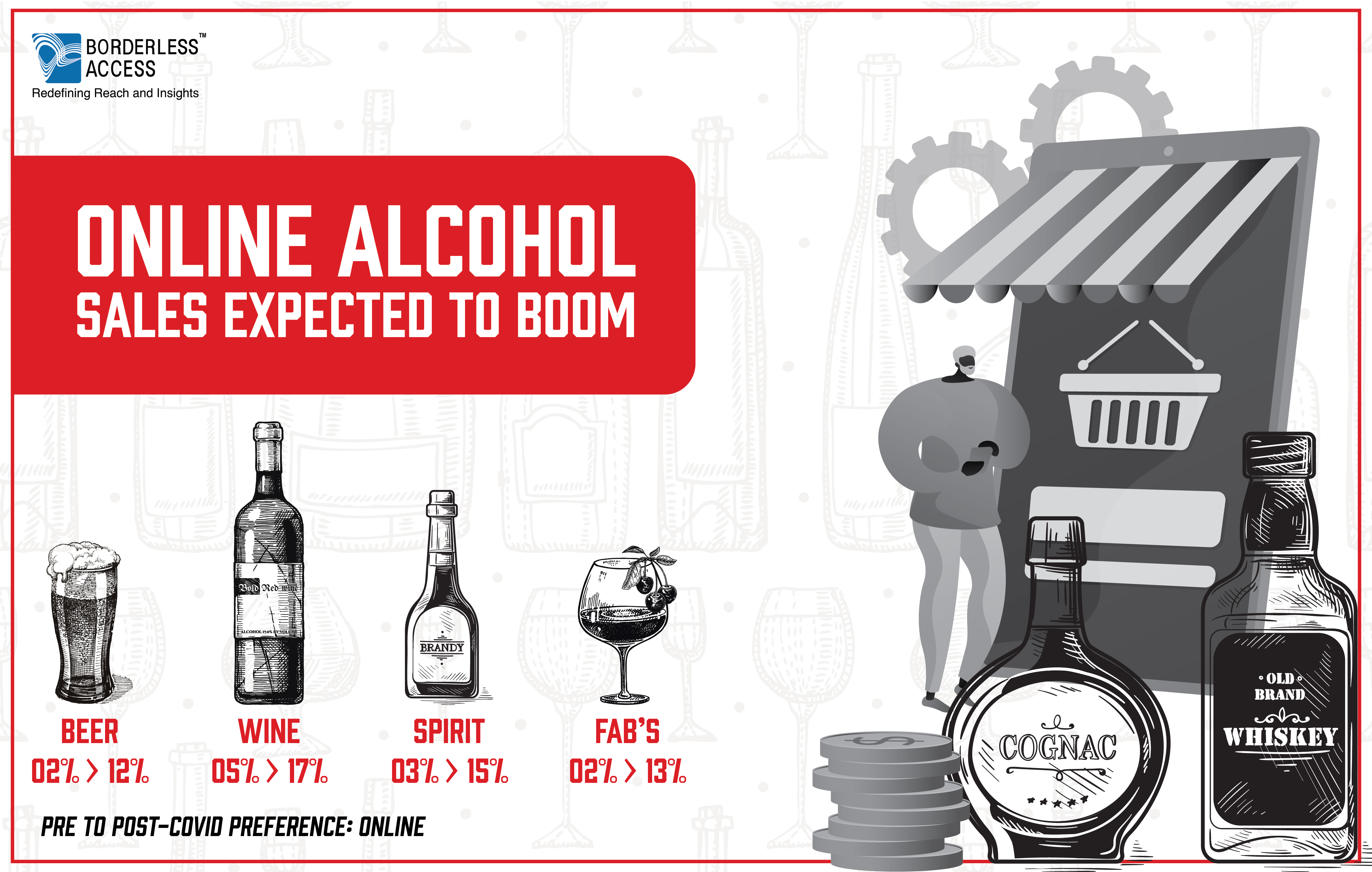 [New infographic] Alcohol-02