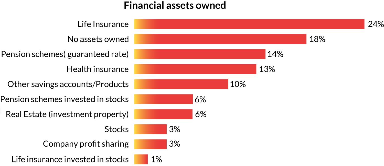 African Financial Behaviour-2