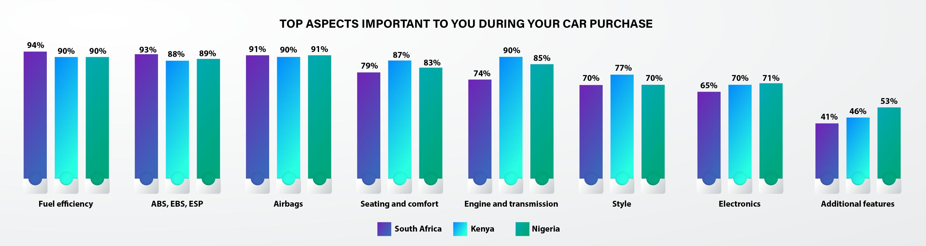 Automotive Safety Africa - 1