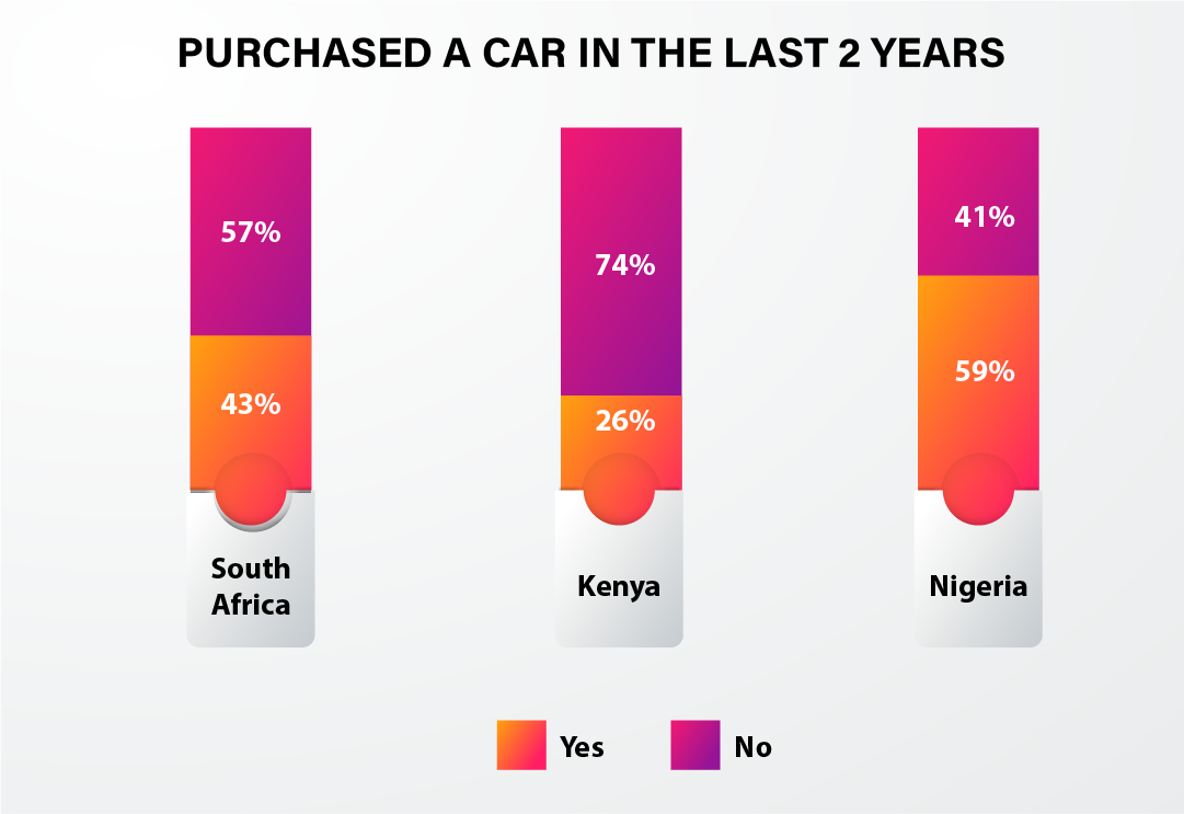 Automotive Safety Africa - 4
