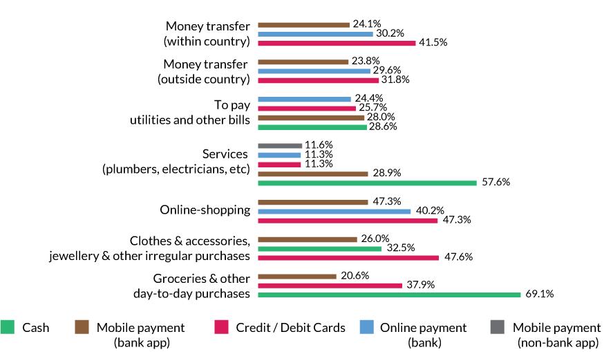 Digital_Payment_Counts-Naigeria-3