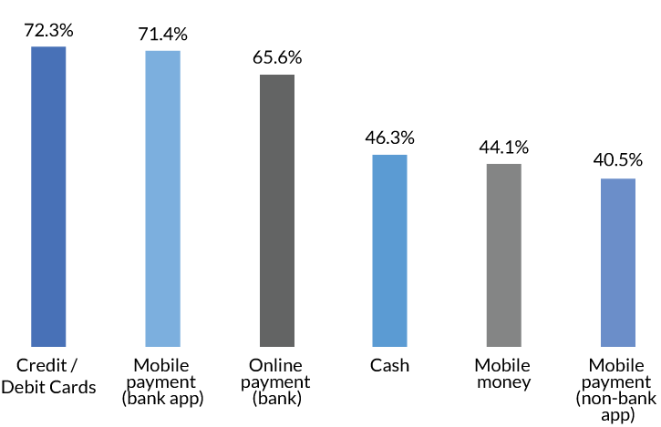 Digital_Payment_Counts-Naigeria-4-2