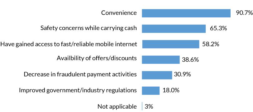 Digital_Payment_Counts-Naigeria-5-2