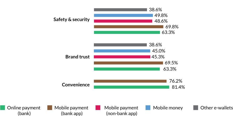 Digital_Payment_Counts-Naigeria-6
