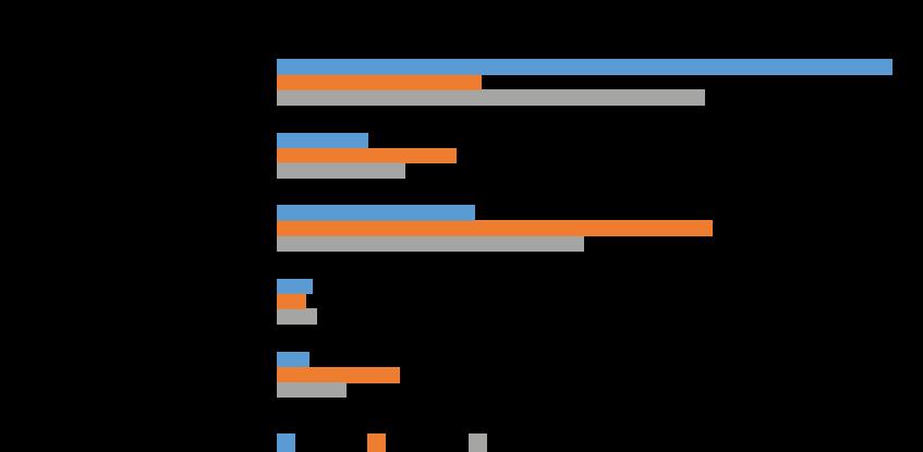Germany-UK-Graph-1