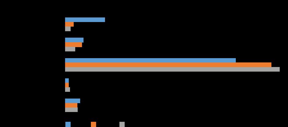 Germany-UK-Graph-2