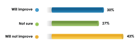 Graph-Q10-1
