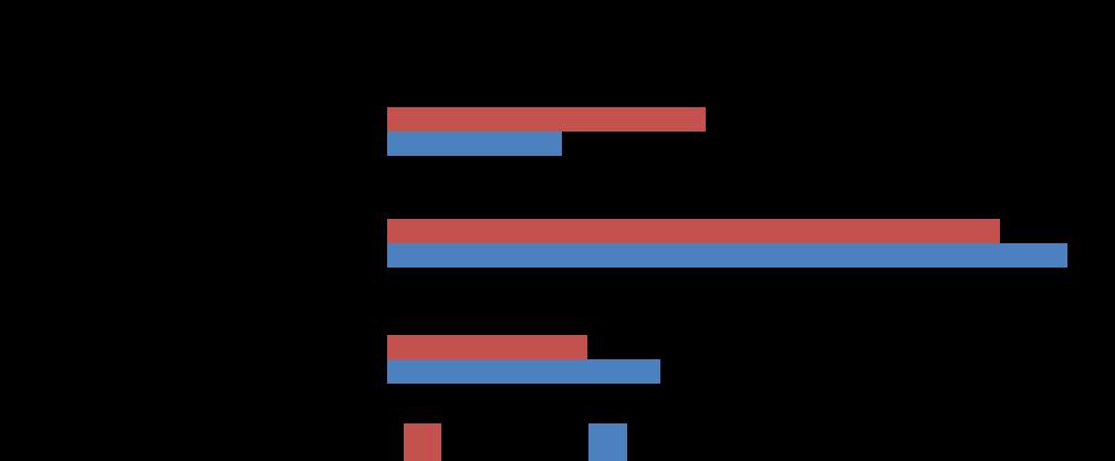 Graphs-2-US-1