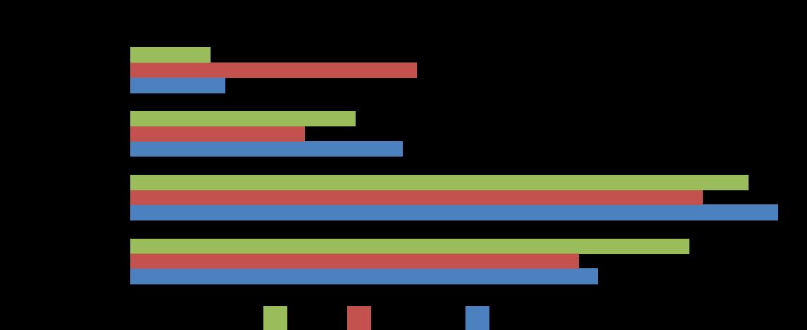 Graphs-germay-UK-OCT-4