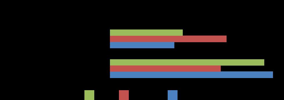 Graphs-germay-UK-OCT-5