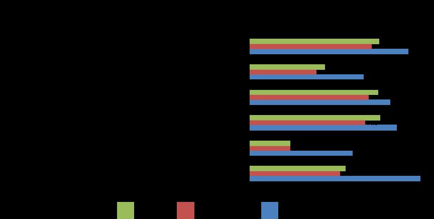 Graphs-germay-UK-OCT-6