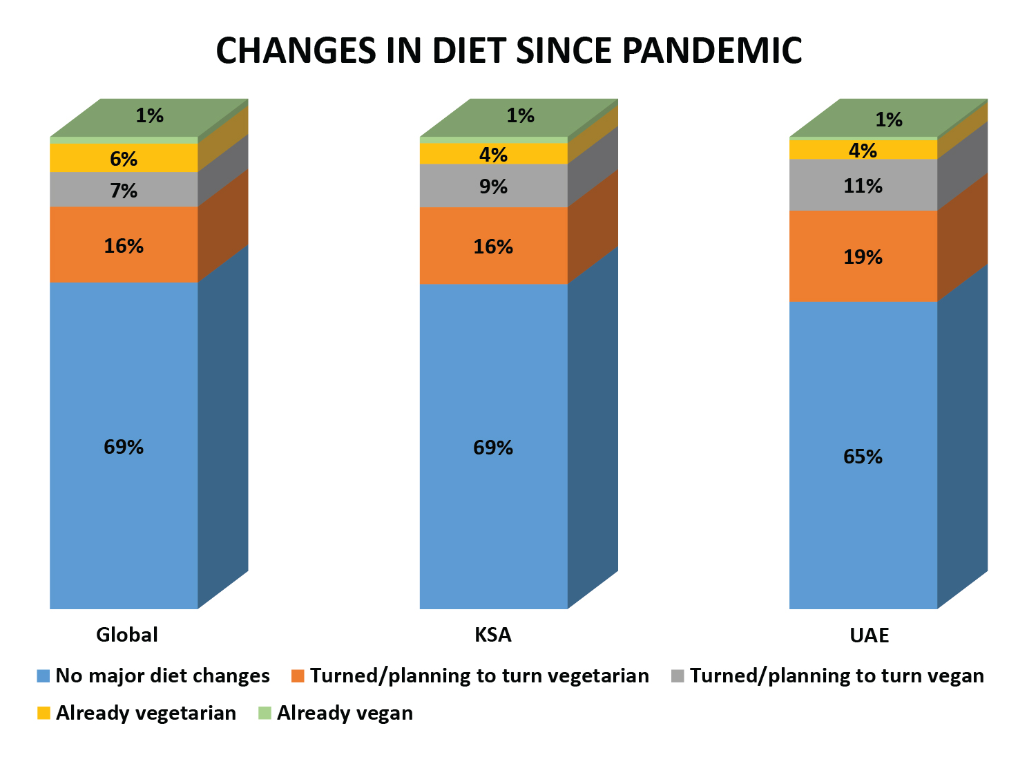 Healthy lifestyles embraced as a result of the pandemic-02