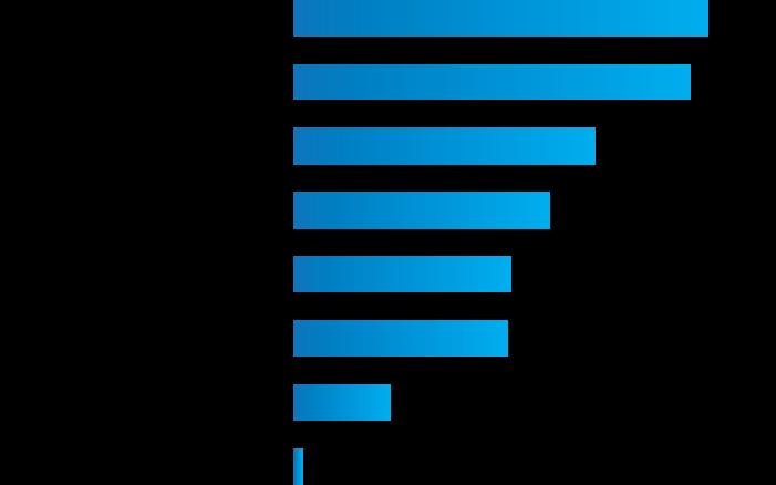 Kenya_payment-charts-1