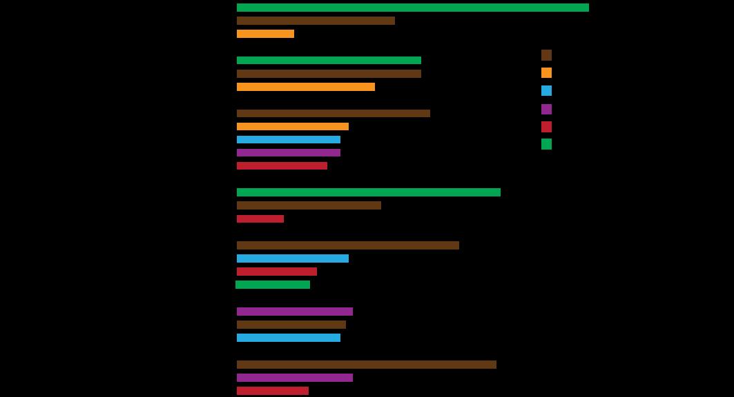 Kenya_payment-charts-2