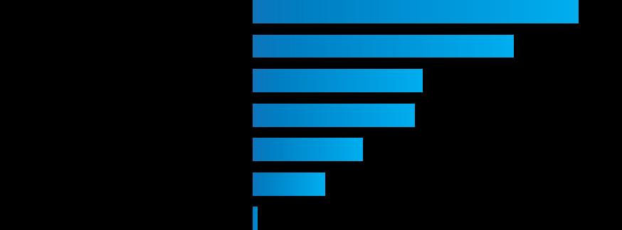 Kenya_payment-charts-4