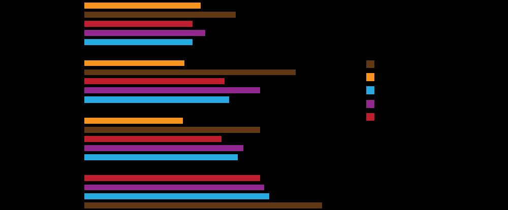 Kenya_payment-charts-5
