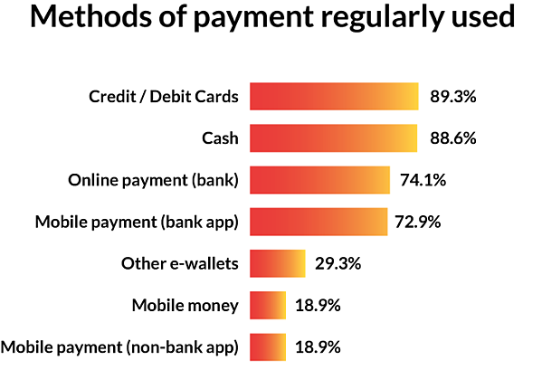 South-Africa-Digital-payments-charts-1