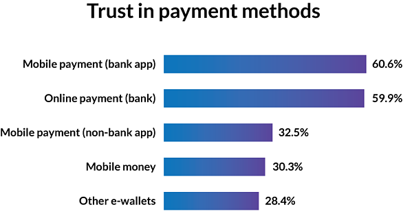 South-Africa-Digital-payments-charts-3
