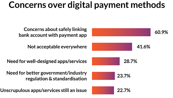 South-Africa-Digital-payments-charts-4