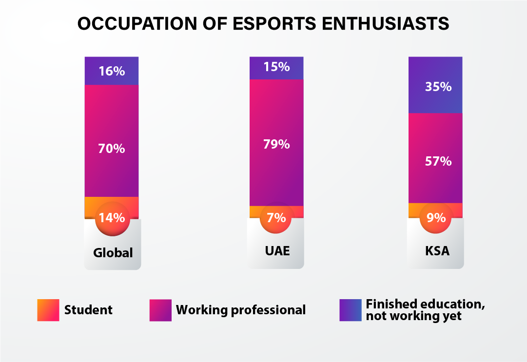 esports middle east 2