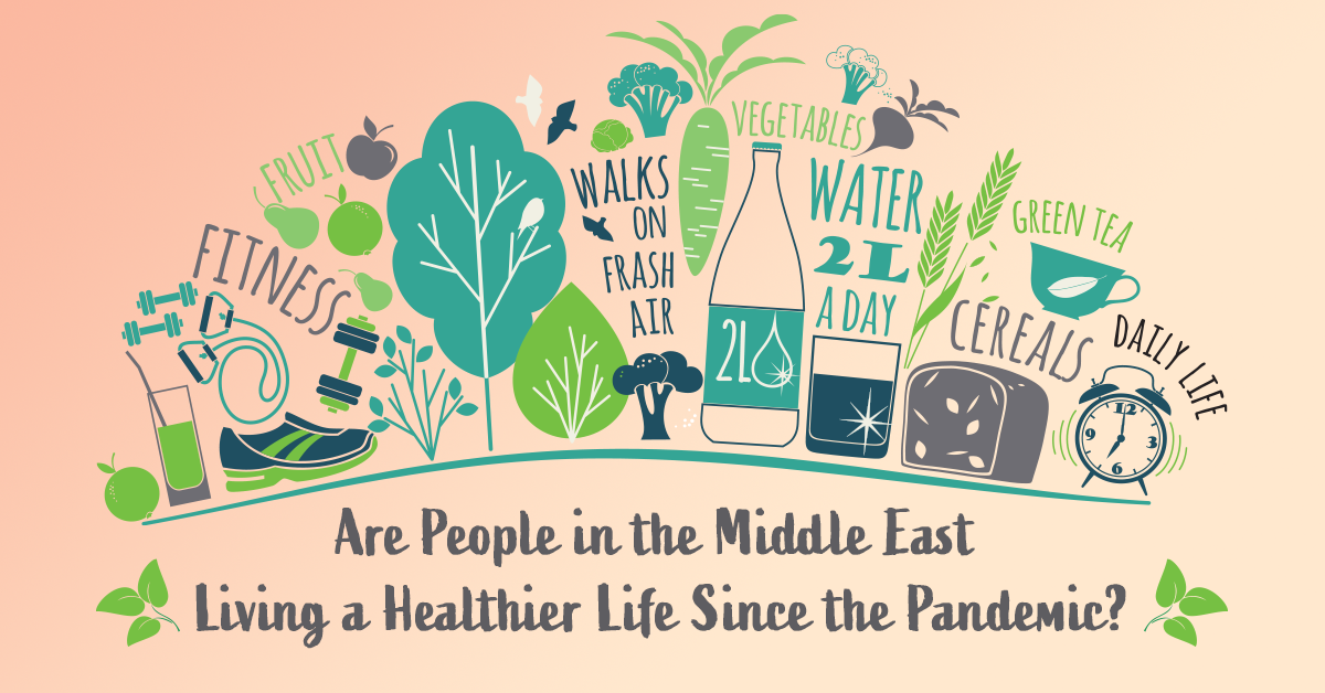 Has the Middle East become healthier since the pandemic?