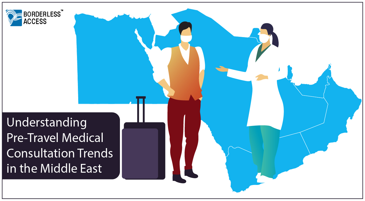 Understanding Pre-Travel Medical Consultation Trends in the Middle East