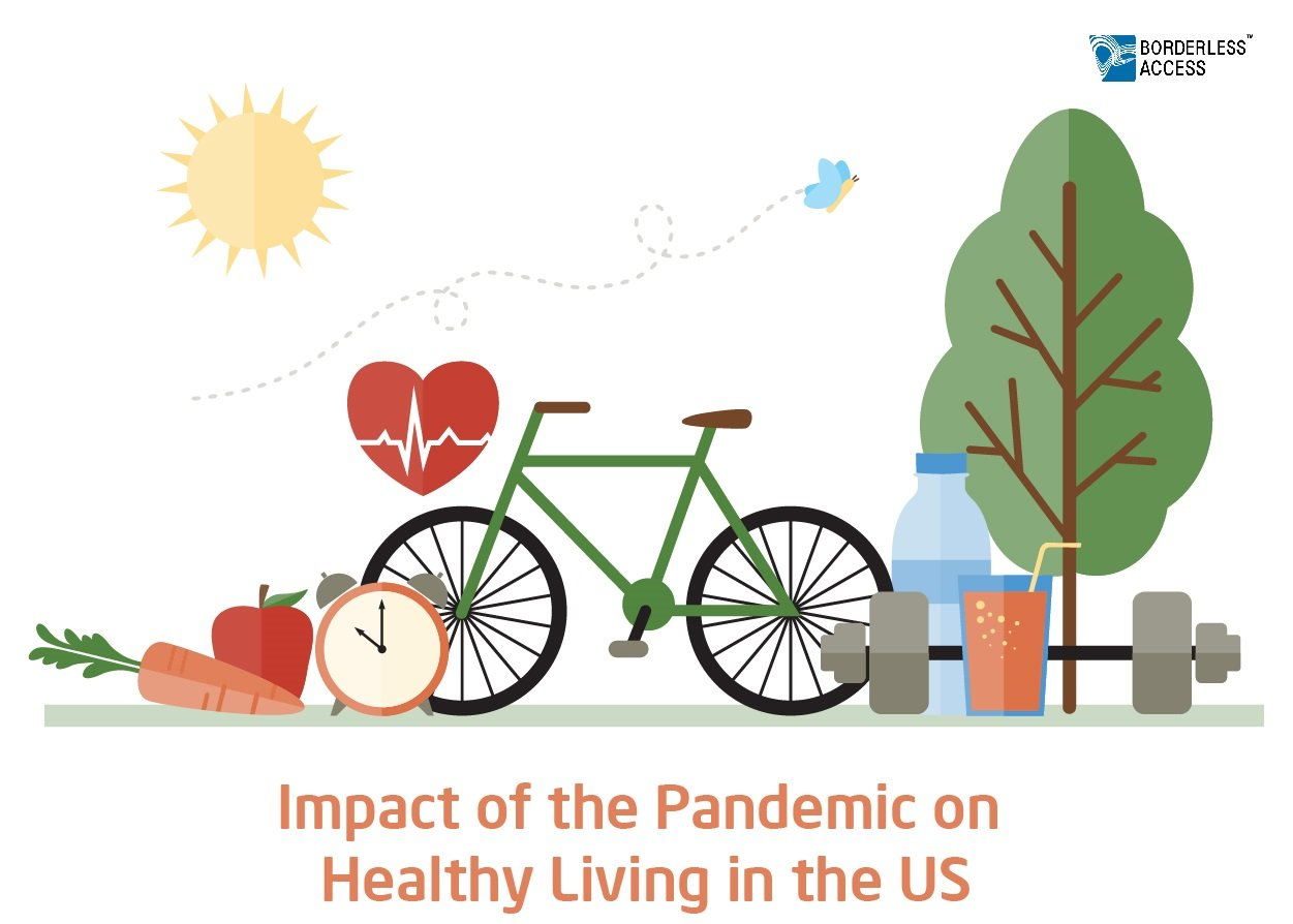 Exploring Post-Pandemic Health and Hygiene Habits in the US